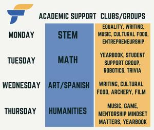 Clubs and Support