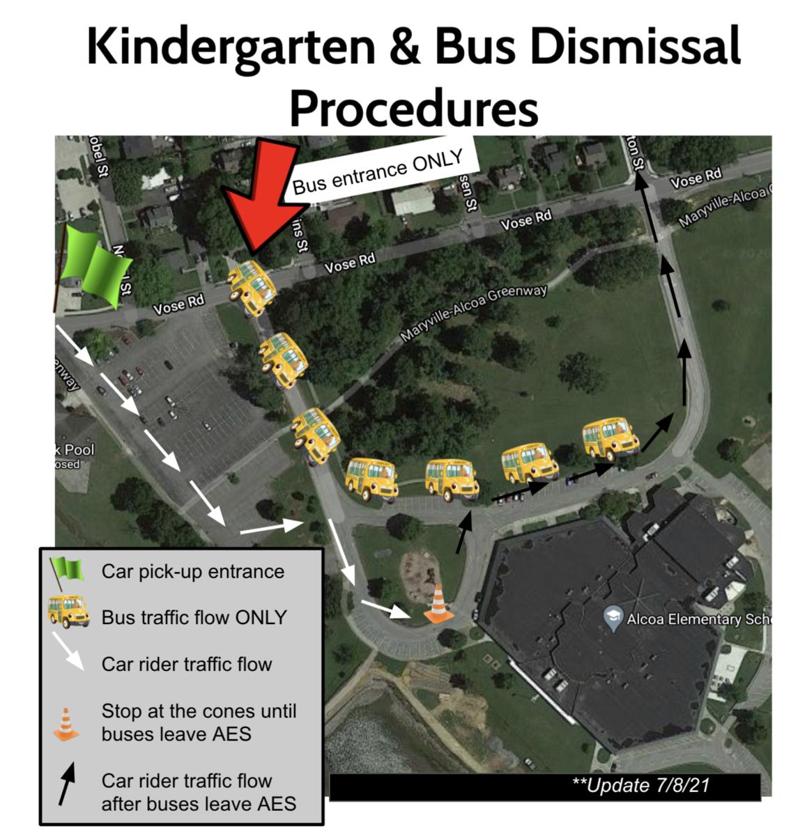 Kindergarten Pick Up and Bus Dismissal Procedure
