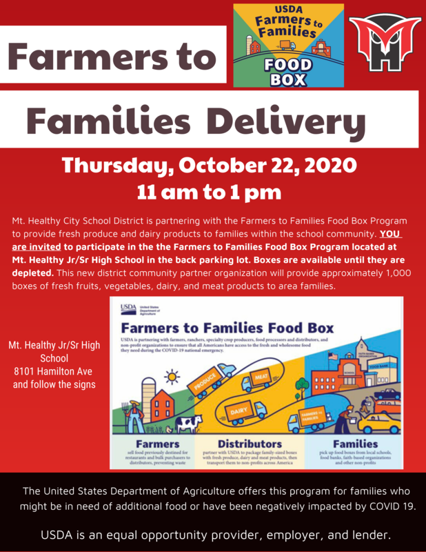 farmers to families graphic