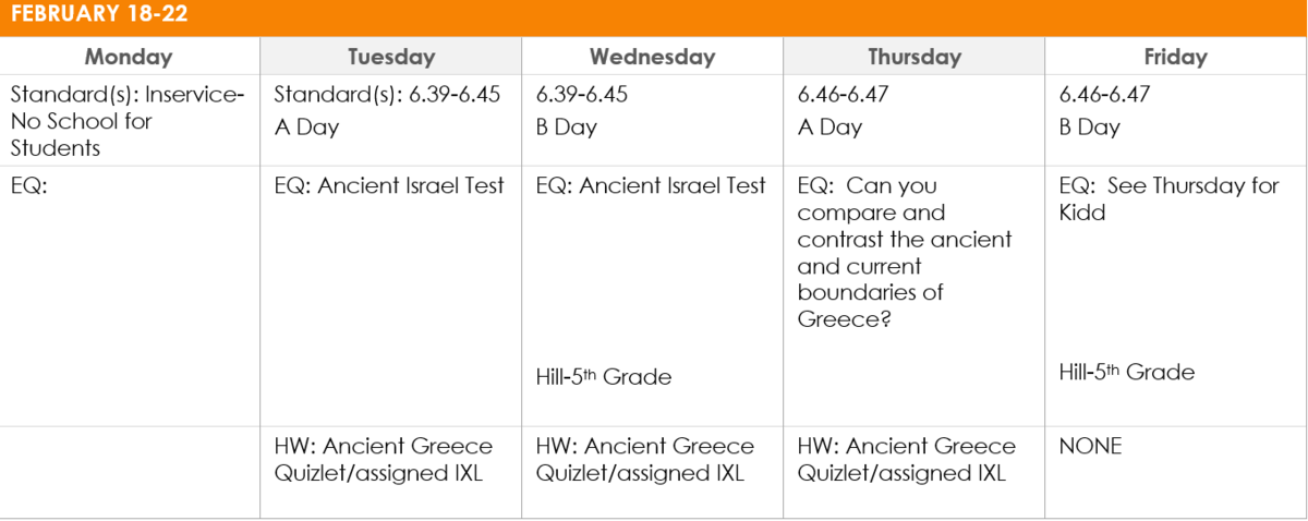 ancient greece grade 6 unit test