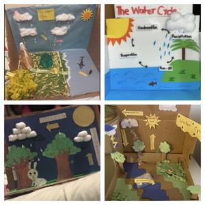 Water cycle projects example 3
