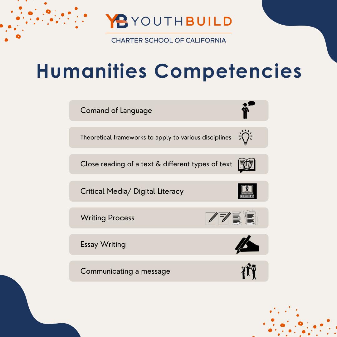 Humanities Competencies