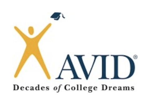 Apply for AVID to today! Featured Photo