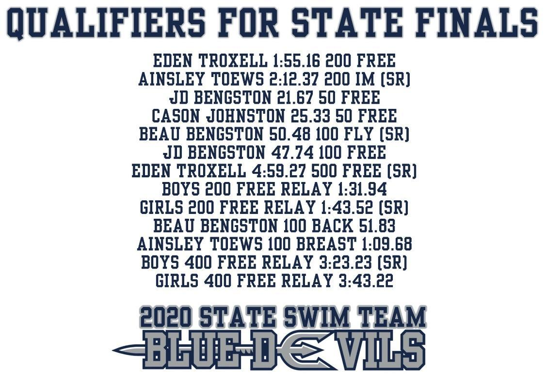 Qualifiers for State Finals