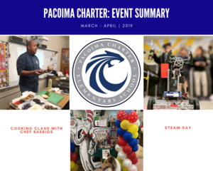 Pacoima Charter_ March-April Event summary.png