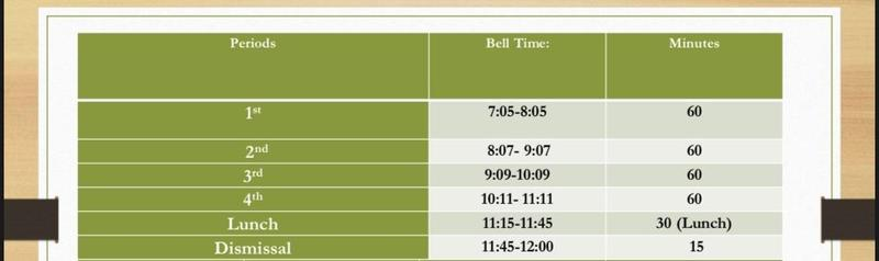 STEM Bell Schedule Thumbnail Image