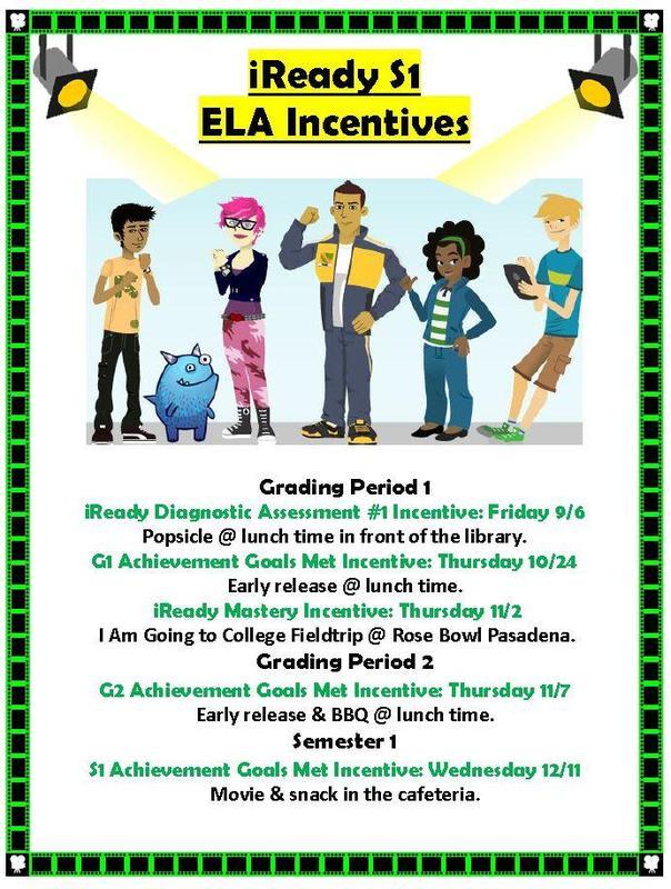 iReady ELA S1 Incentive Calendar