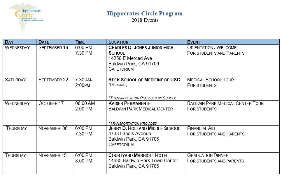 Hippocrates Circle 18-19