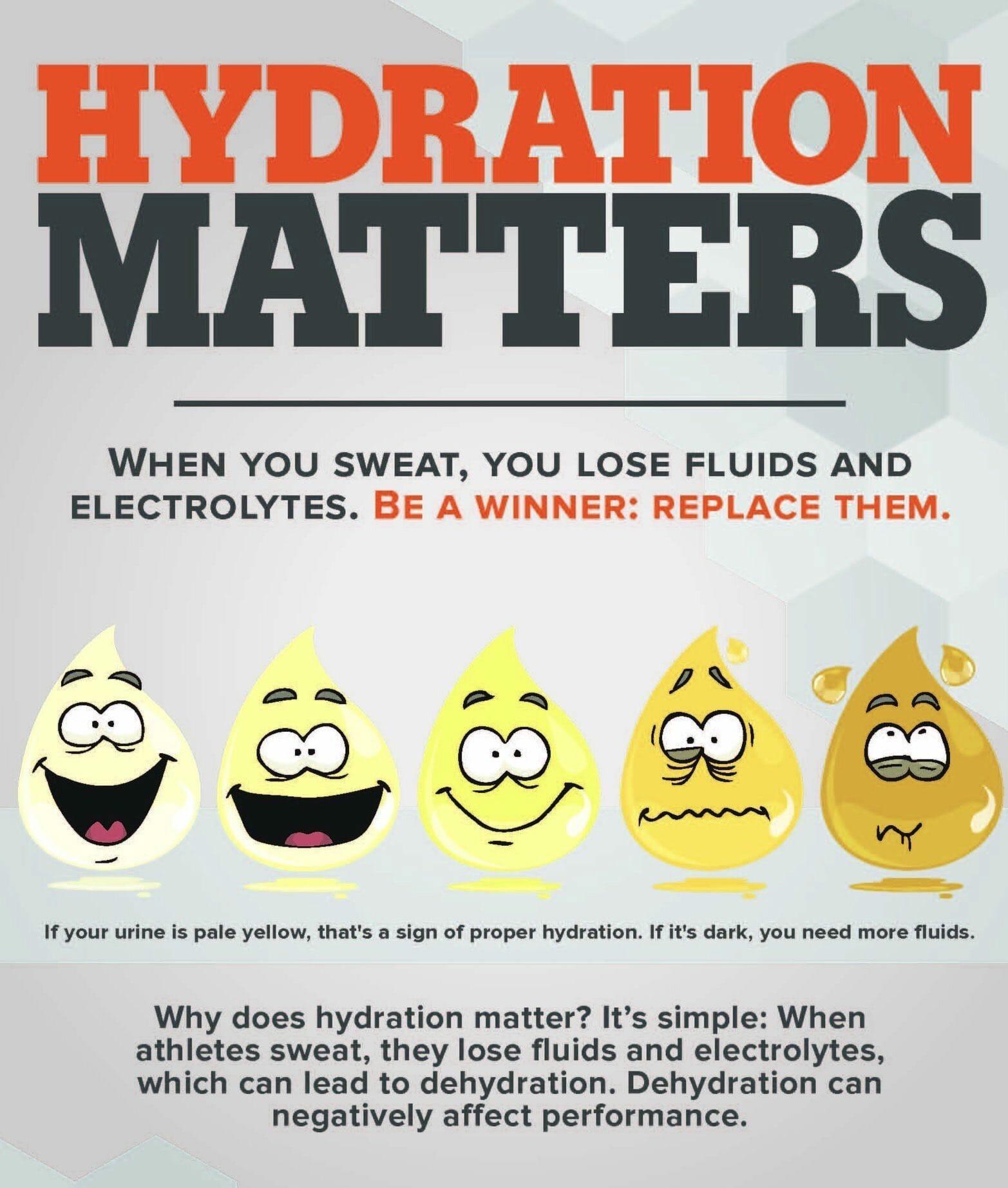 Hydration Matters