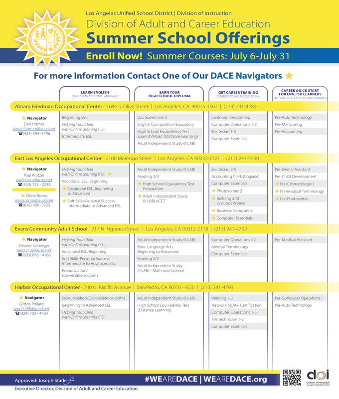Summer School Offerings thumbnail