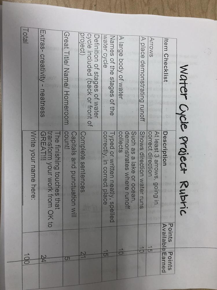 Water Cycle Rubric
