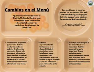 Menu Changes Spanish