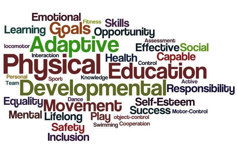 word cloud for PE