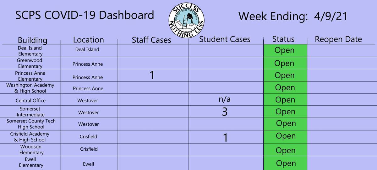 4-9 dashboard