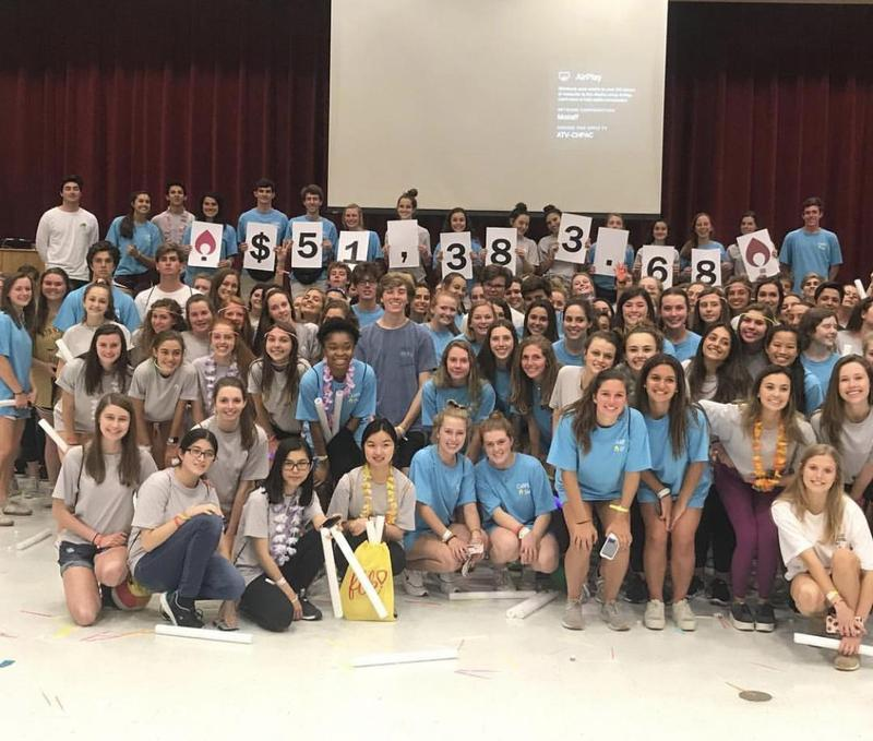 Dance Marathon- Bishop Kenny and Episcopal School of Jacksonville Thumbnail Image