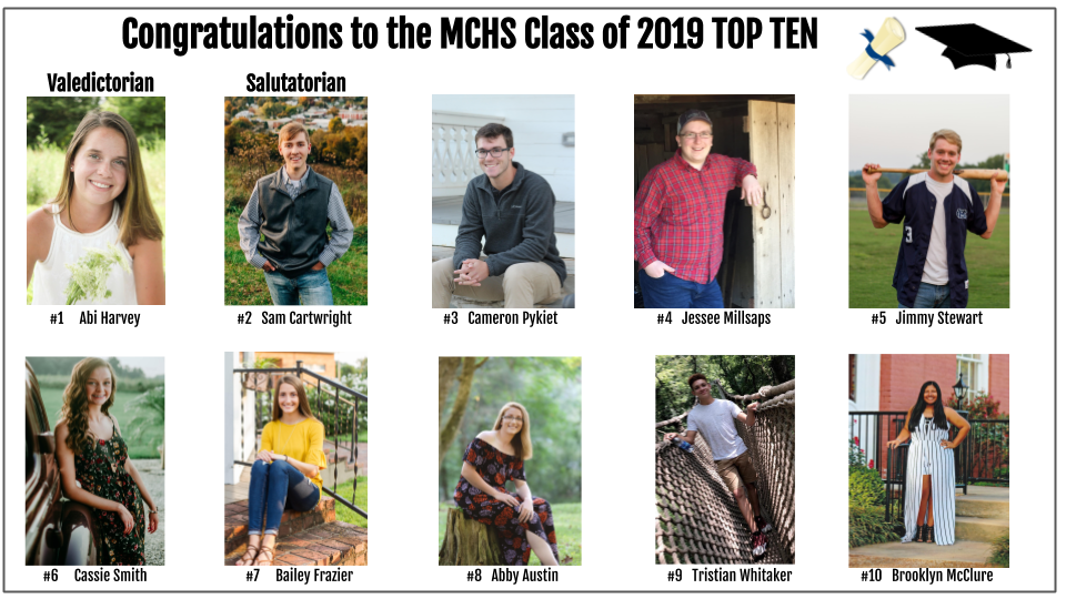 MCHS 2019 Top 10