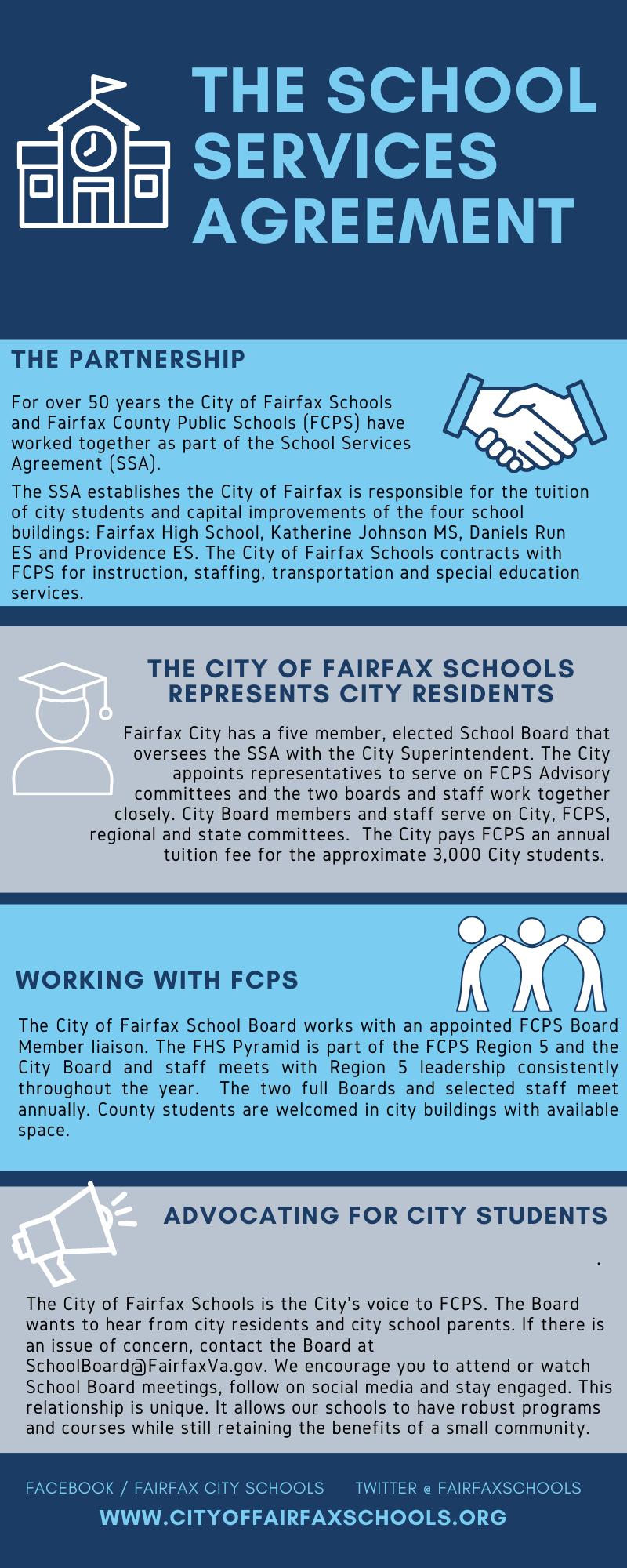 SSA info graphic