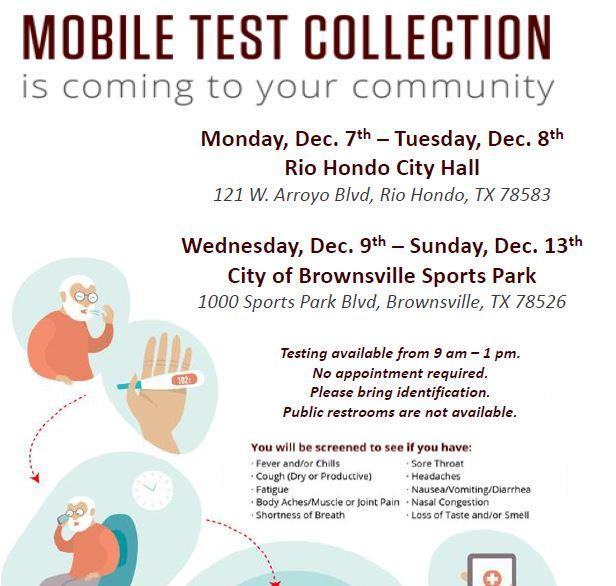 Mobile Testing Centers Featured Photo