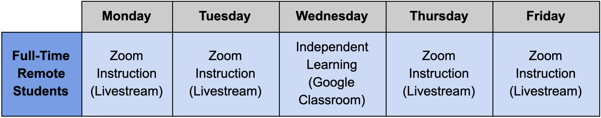 Full-Time Remote Learning Daily Schedule