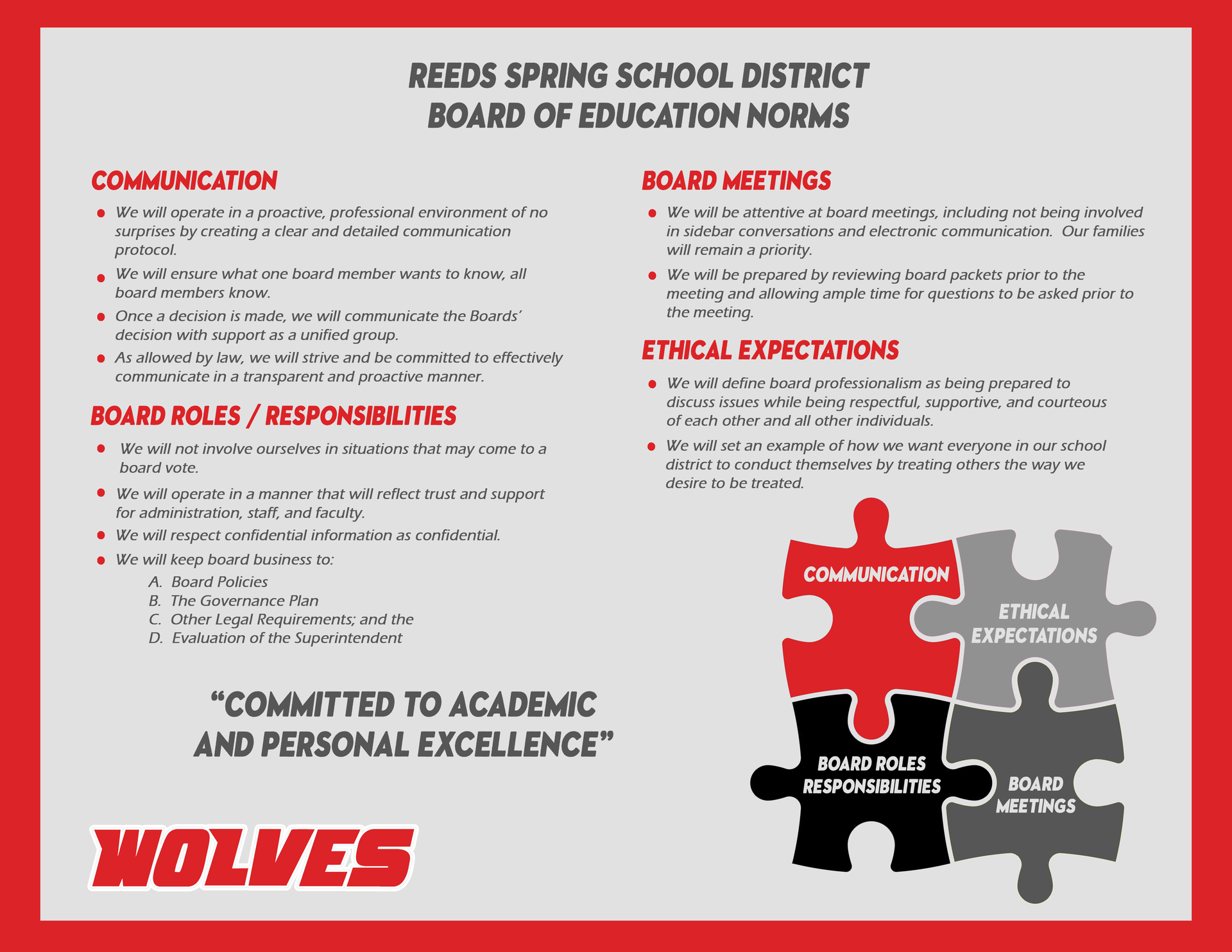flyer of board operating norms