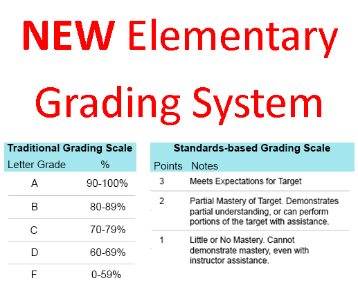 NEW Elementary Grading System Featured Photo