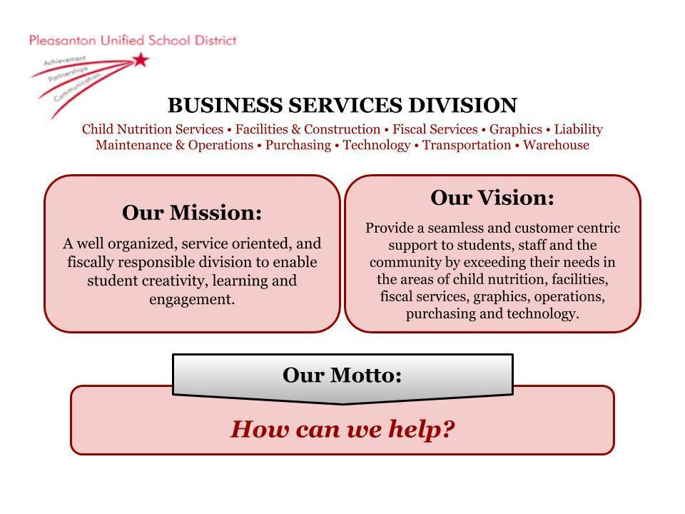 Business Services Mission, Vision and Motto