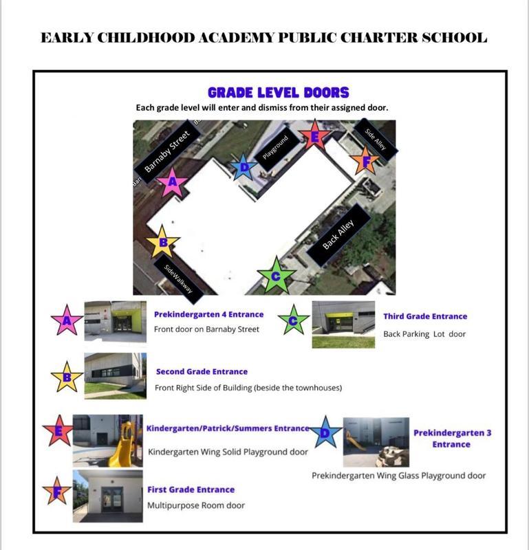 Grade Level Doors Featured Photo