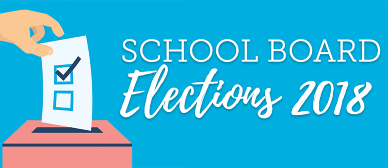 Governing Board Elections