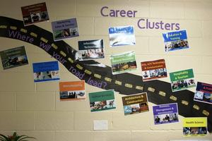 Career clusters display