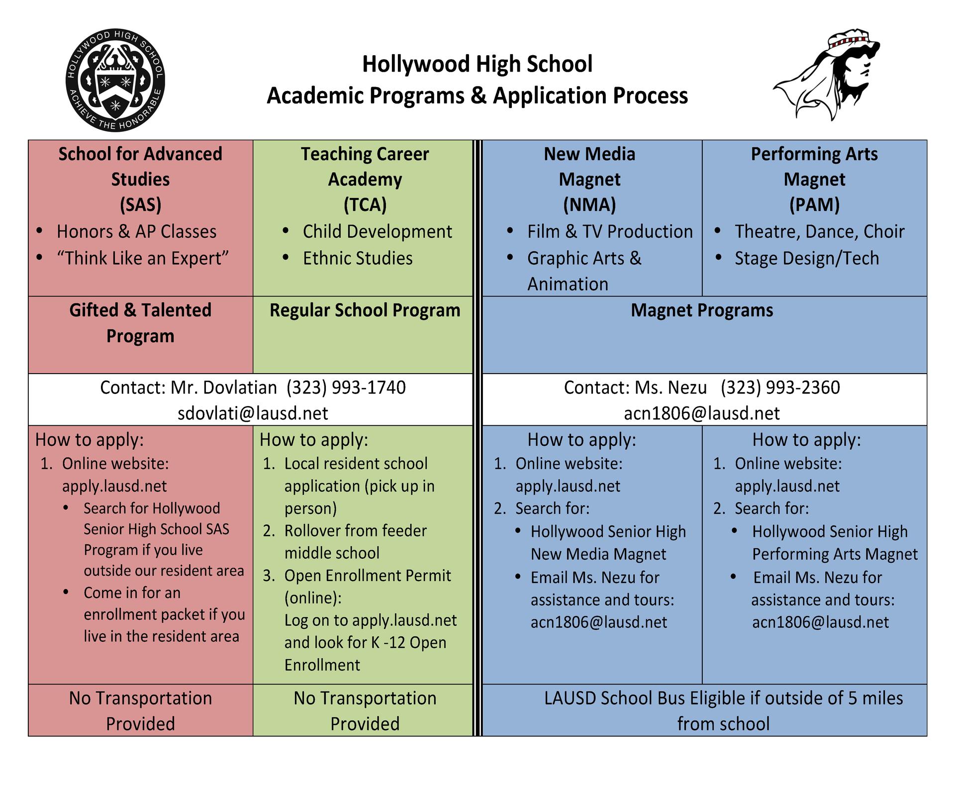 Academic Programs & Enrollment Process