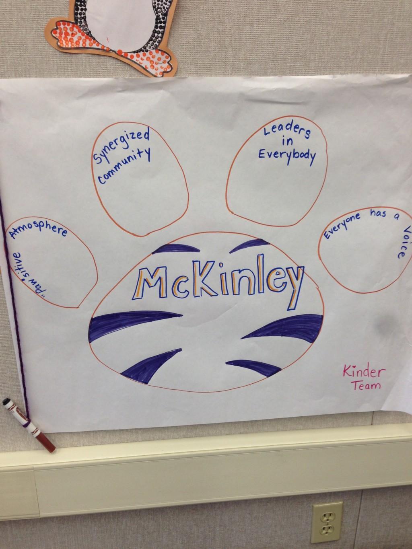 McKinley Beliefs