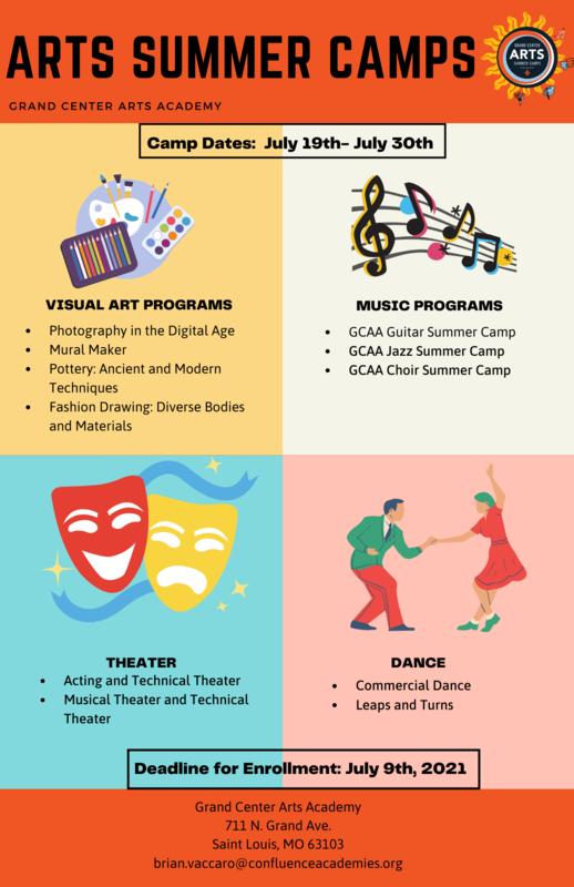 Arts Summer Camps GCAA.png