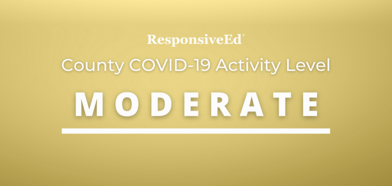 Moderate COVID-19 Activity Level