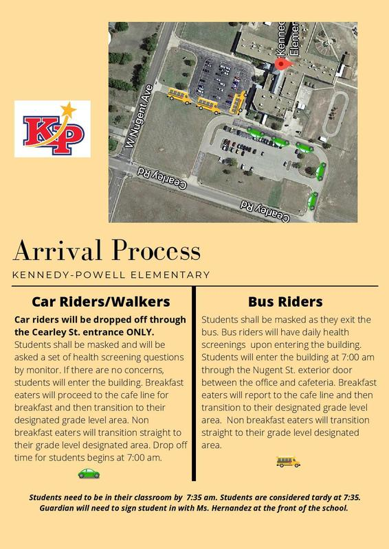 KP Arrival & Departure Procedures Featured Photo