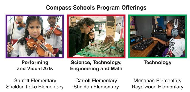 compass_schools_art