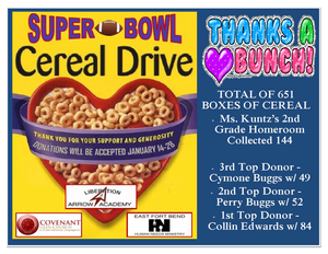 Super Bowl Cereal Update.png