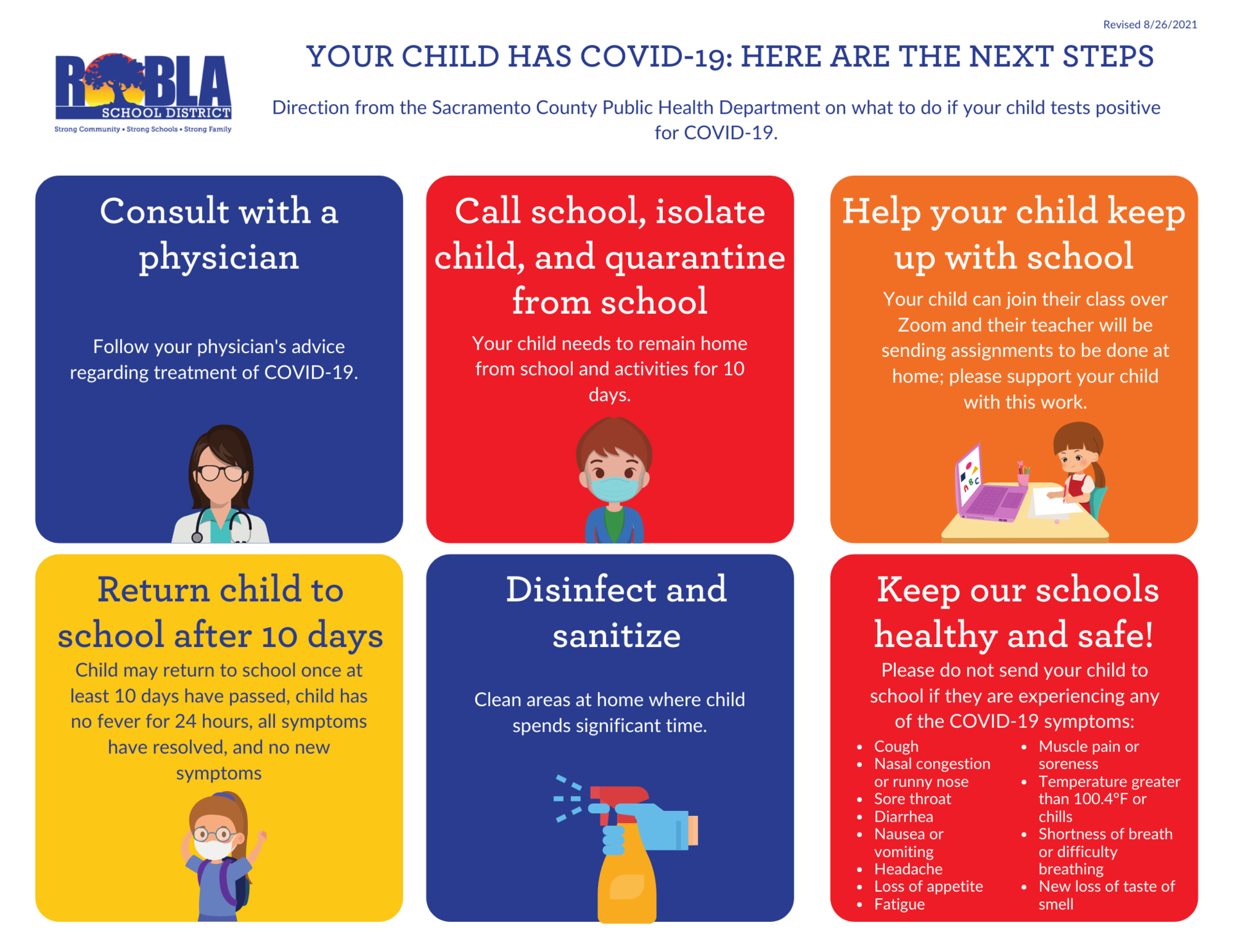 Image of Your Child Has COVID-19: Here are the Next Steps