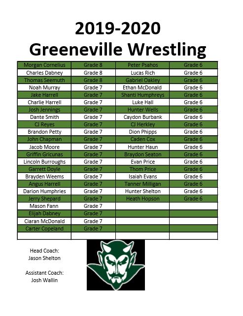 GMS Wrestling Roster