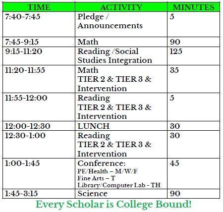 5th schedule
