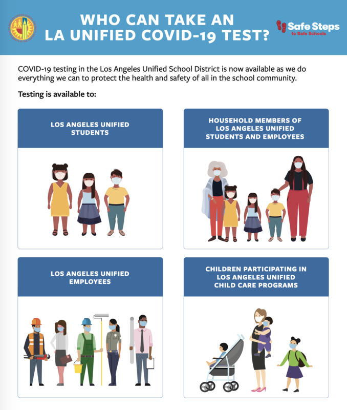 Who Can Get Free LAUSD COVID Tests?--All LAUSD Staff, Students and their families Featured Photo