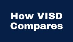 how visd compares