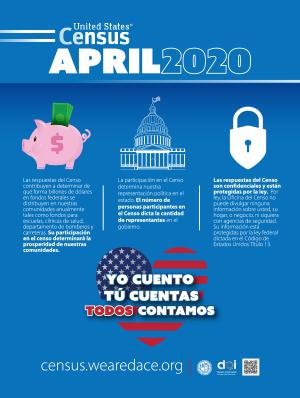 Census Poster 2 - Spanish
