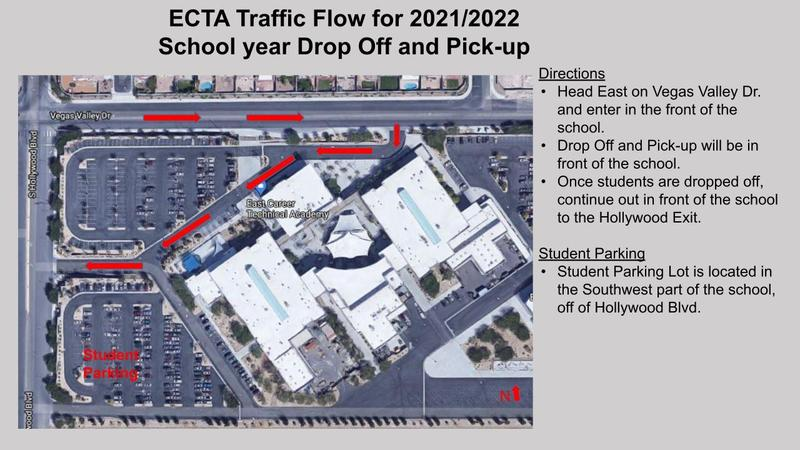 New Traffic Flow/Pattern for Drop-Off and Pickup