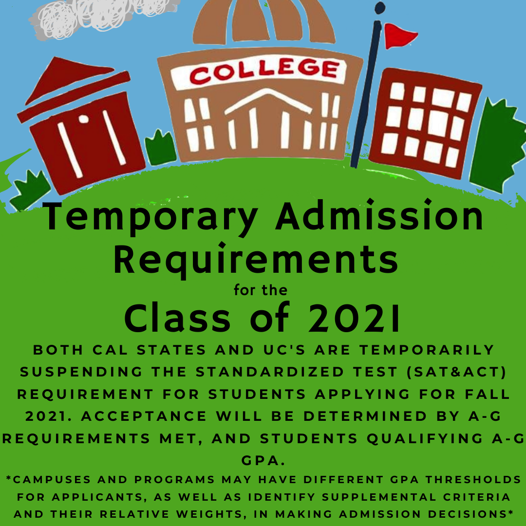 Temporary Admission Requirements