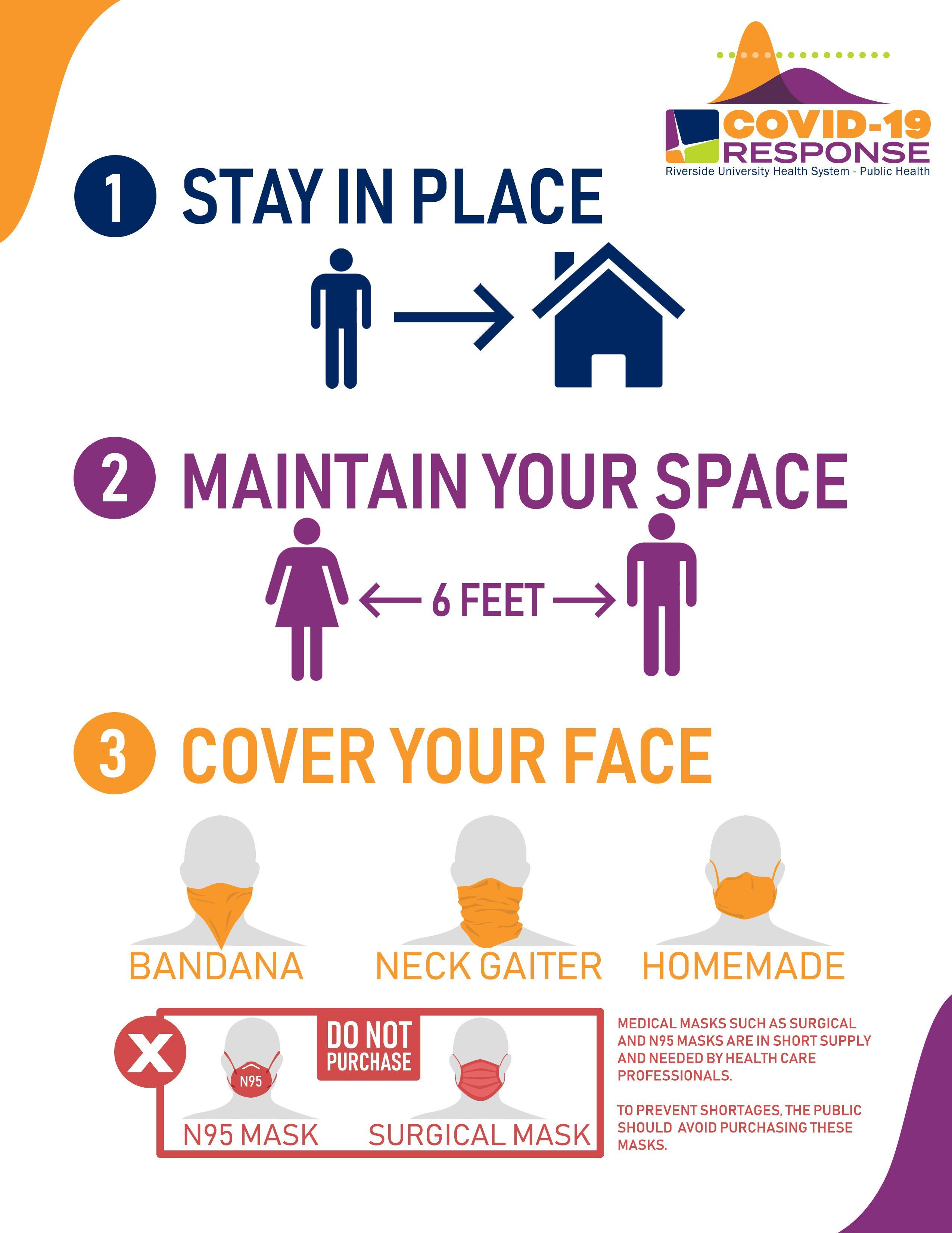 1. Stay in Place 2. Maintain your Space 3. Cover you Face.
