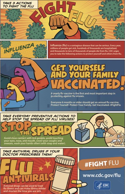 3 ways to fighting the flu
