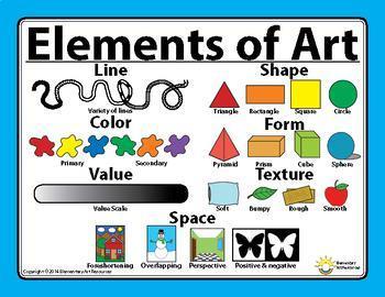 Elements of ART – Sonja Diehl – Horace Mann Elementary School