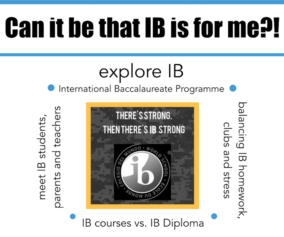 Image of 2017 Can it be that IB is for me?! parent-student night flyer
