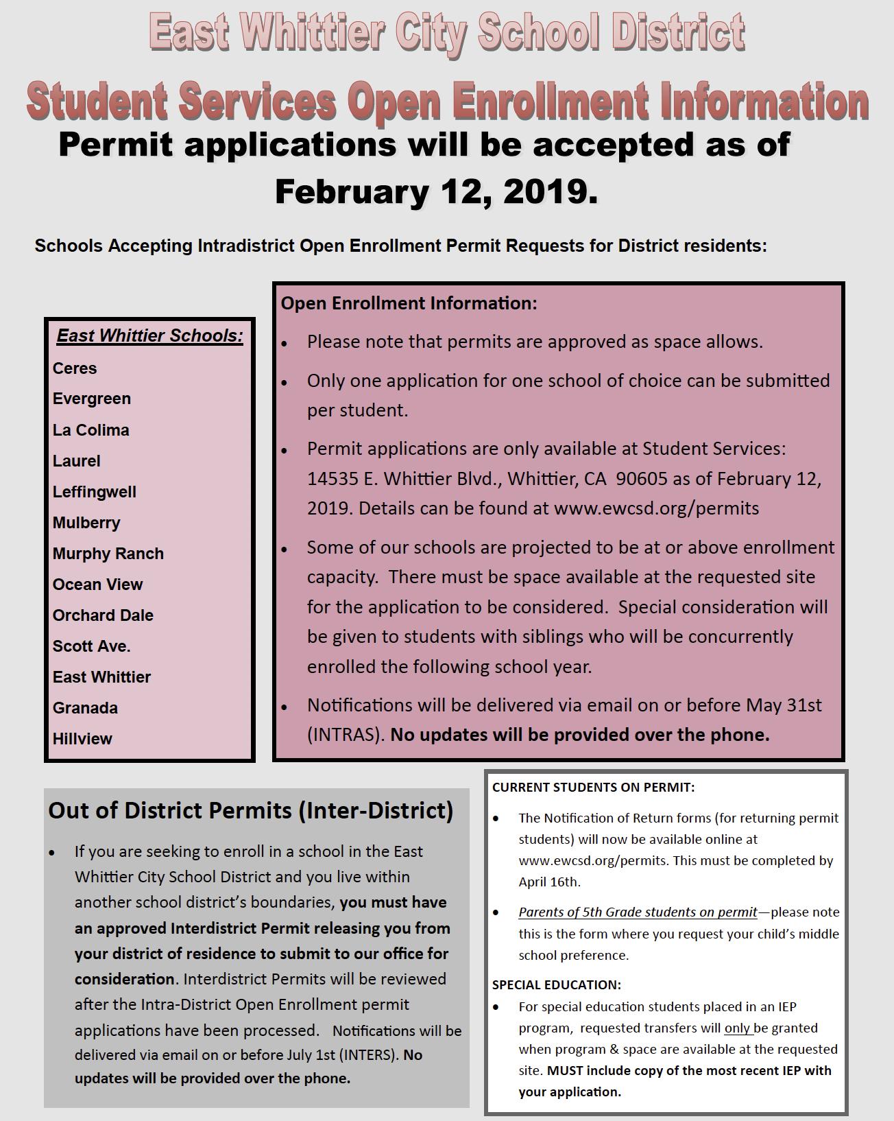 2019-2020 Permit Information