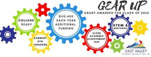 Gears in East Valley logo colors highlighting content from the paragraph about GEAR UP funding being awarded.